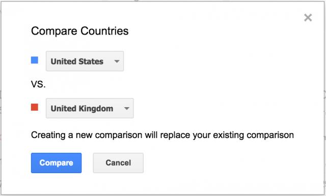comparazione paesi